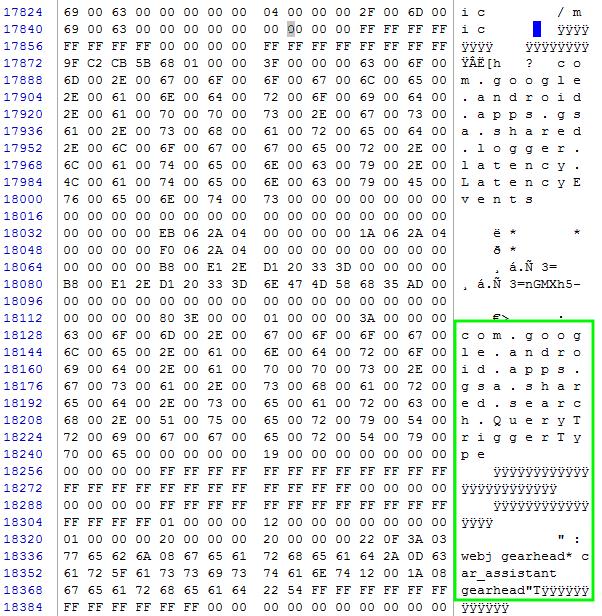 Figure 17-2