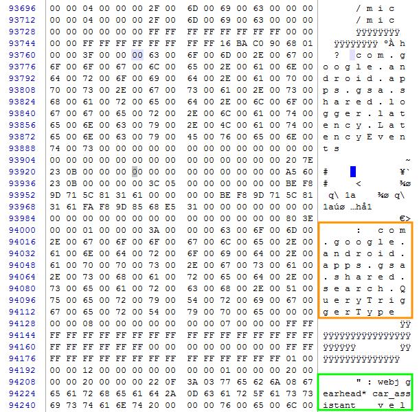 Figure 69